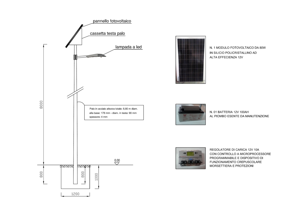Kit fotovoltaico per illuminazione a led tilsystems